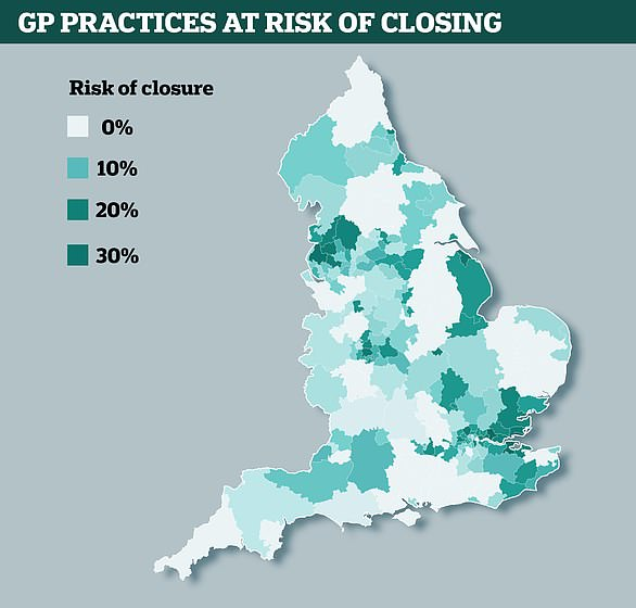 Figures from the Royal College of General Practitioners have revealed 762 GP practices across the UK are at risk of closing in the next five years (Map shows the proportion of surgeries in each area which are at risk of closing)
