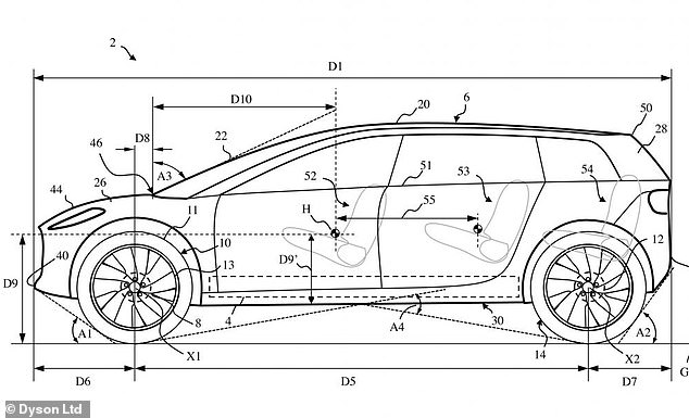 Ditched: Dyson confirmed in October 2019 that it had pulled its plans to release an electric passenger car range, despite revealing patents for a crossover vehicle earlier that year
