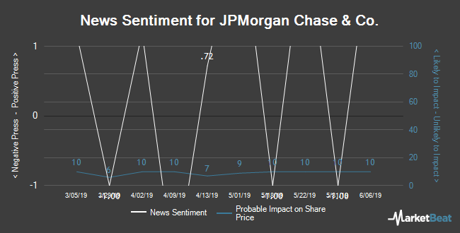 Insider Buying and Selling by Quarter for JPMorgan Chase & Co. (NYSE:JPM)