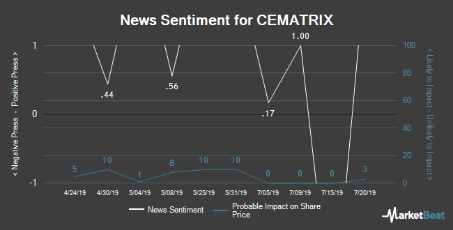 Insider Buying and Selling by Quarter for CEMATRIX (CVE:CVX)
