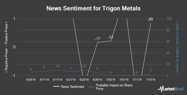 Insider Buying and Selling by Quarter for Trigon Metals (CVE:TM)