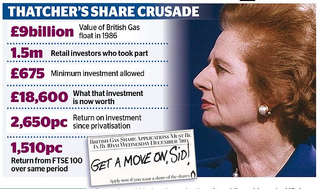 Tatcher vowed to 'roll back the frontiers of the state' and put taxpayer-owned companies in private hands