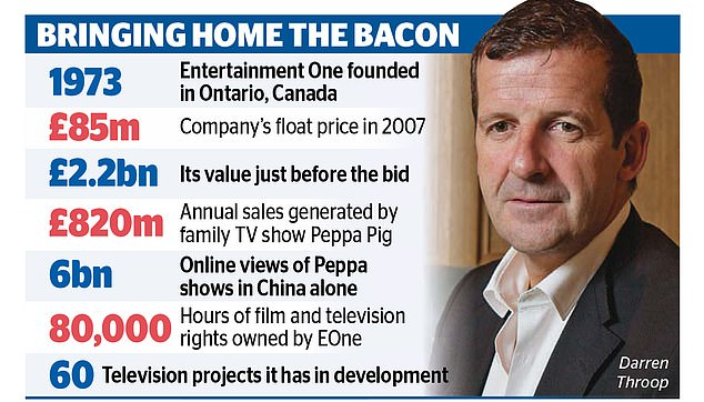 Windfall:Darren Throop, chief executive of Entertainment One