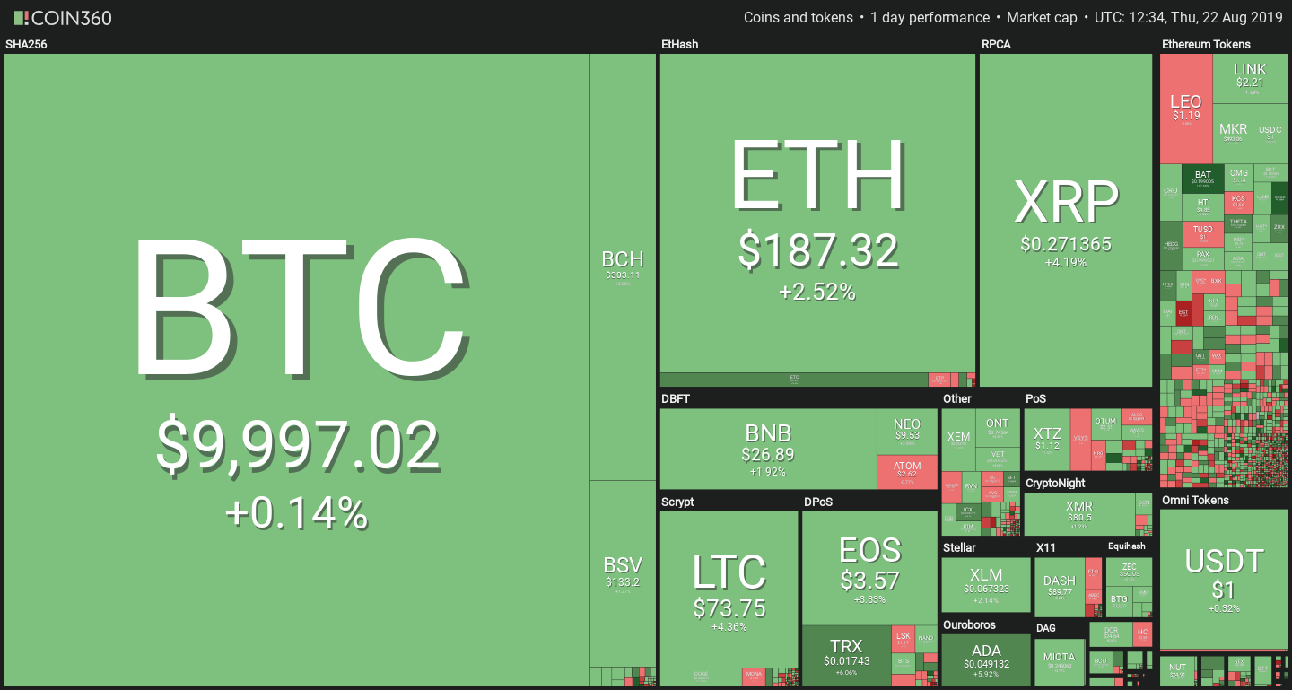 Cryptocurrency price August 22