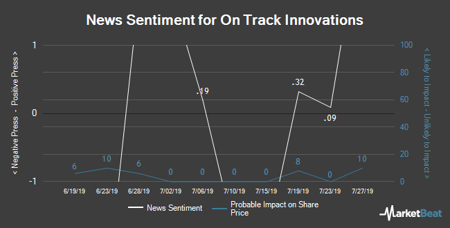 Insider Buying and Selling by Quarter for On Track Innovations (NASDAQ:OTIV)