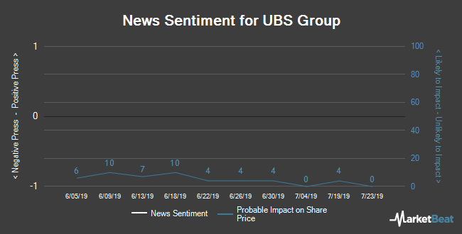 Insider Buying and Selling by Quarter for UBS Group (NYSE:UBS)
