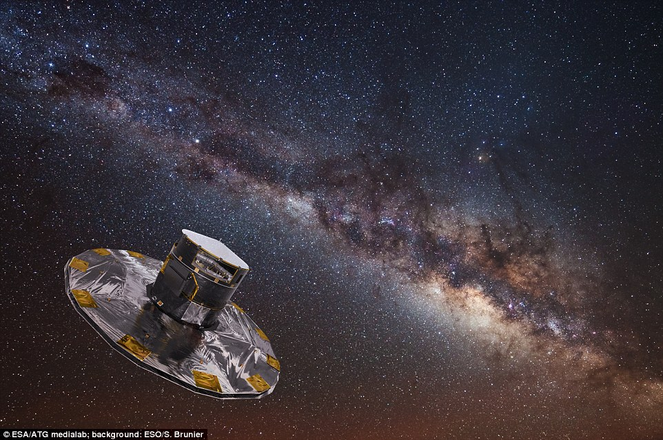 Artist's impression of Gaia mapping the stars of the Milky Way.Gaia's mapping effort is already unprecedented in scale, but it still has several years left to run. Gaia maps the position of the Milky Way's stars in a couple of ways. It pinpoints the location of the stars but the probe can also plot their movement, by scanning each star about 70 times