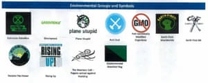Environmental groups and symbols in the visual guide