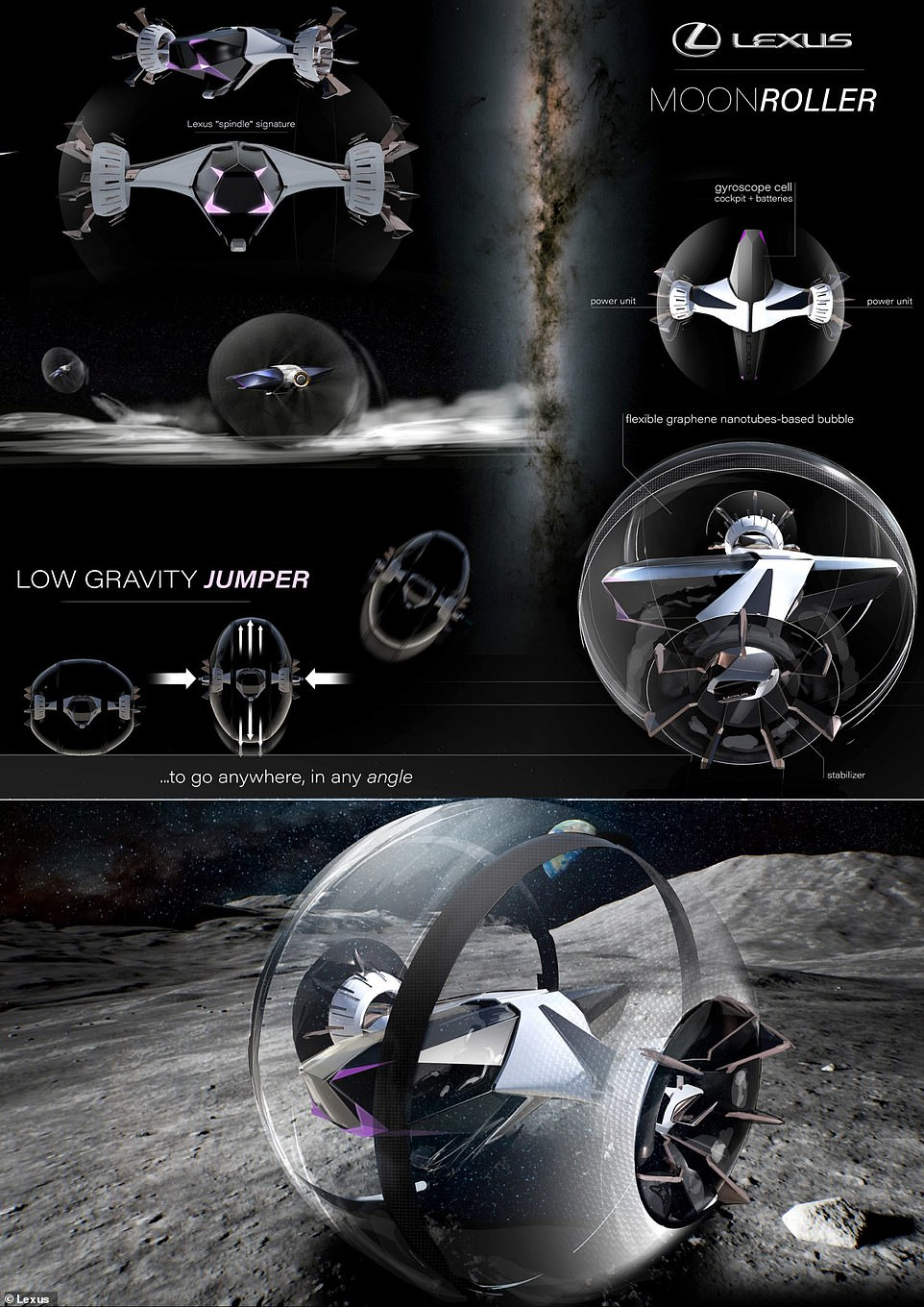 The Moon Roller (pictured above) is a center cockpit stabilized by a gyroscopic system and propelled by a flexible graphene bubble wheel