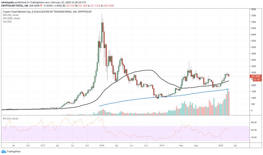 crypto, cryptocurrency, bitcoin