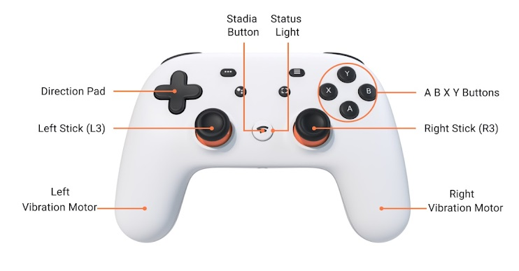 2 x stadia controller with game help button